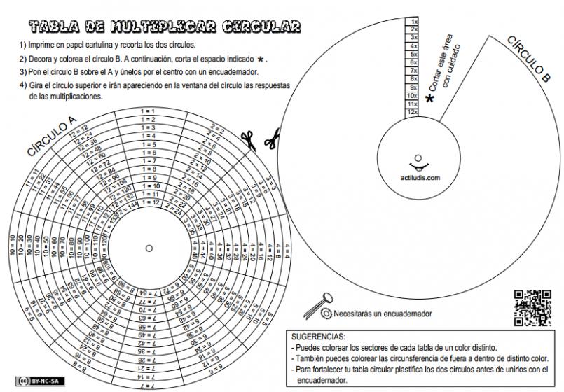 Ruedas Matemáticas Con Multiplicaciones Aprendiendo