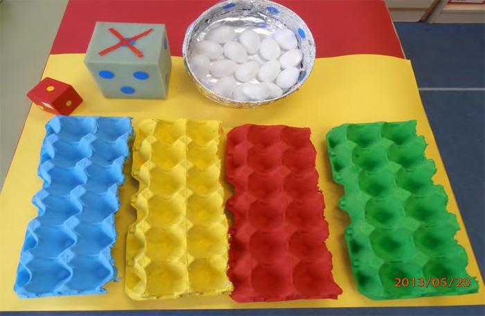 Jugamos Con Cartones De Huevos Para Aprender Matematicas