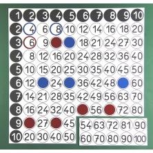 Tabla magnética para multiplicar