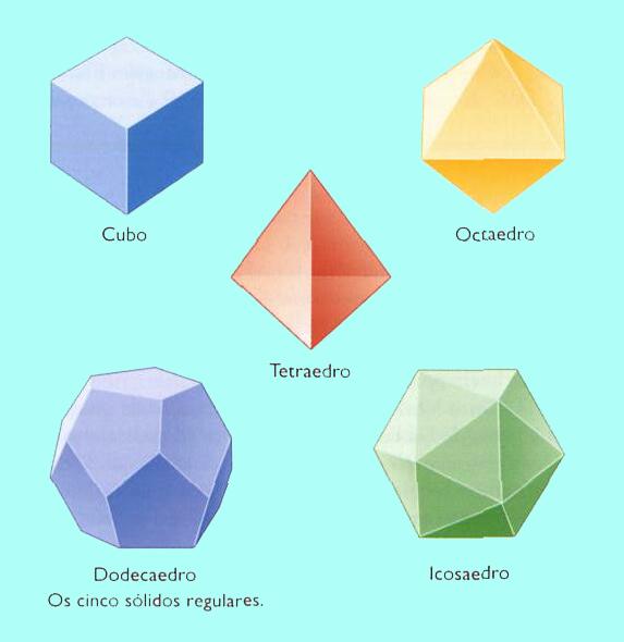 Una aproximacin a los cuerpos geomtricos  Aprendiendo matemticas