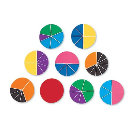 fraccion circular