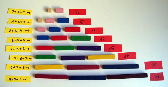 NU-números-consecutivos-con