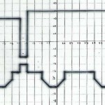 Representación de los números enteros en el plano