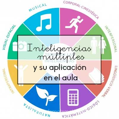 inteligencia-multiples-en-el-aula