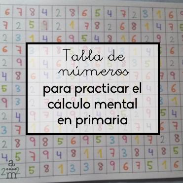 Tabla de números para practicar el cálculo mental en primaria ...
