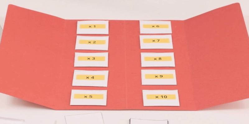 Cómo aprender las tablas de multiplicar con un lapbook